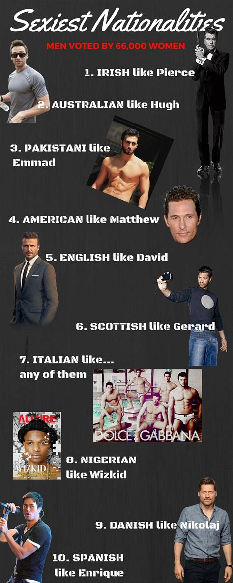 The Sexiest Nationalities in the World   Evageneva