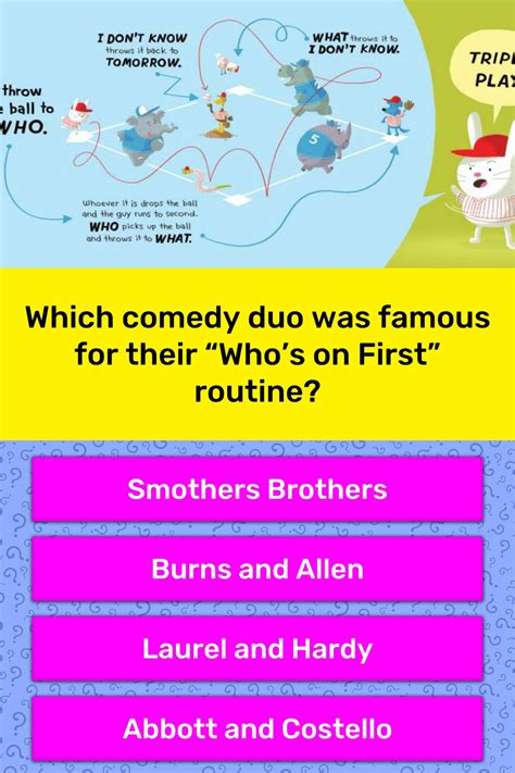 Which comedy duo was famous for