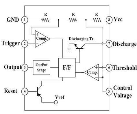 project on home security based on microcontroller