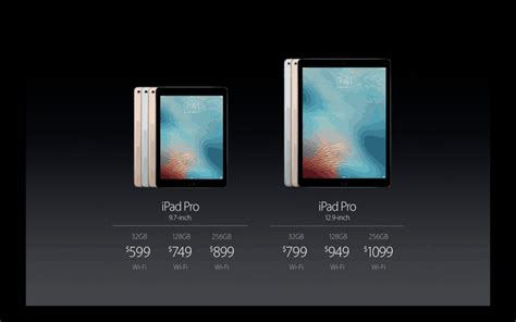 Smaller iPad Pro is even bigger on features | Cult of Mac