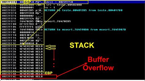 Hacker Course Buffer Overflow - A Practical Example (with
